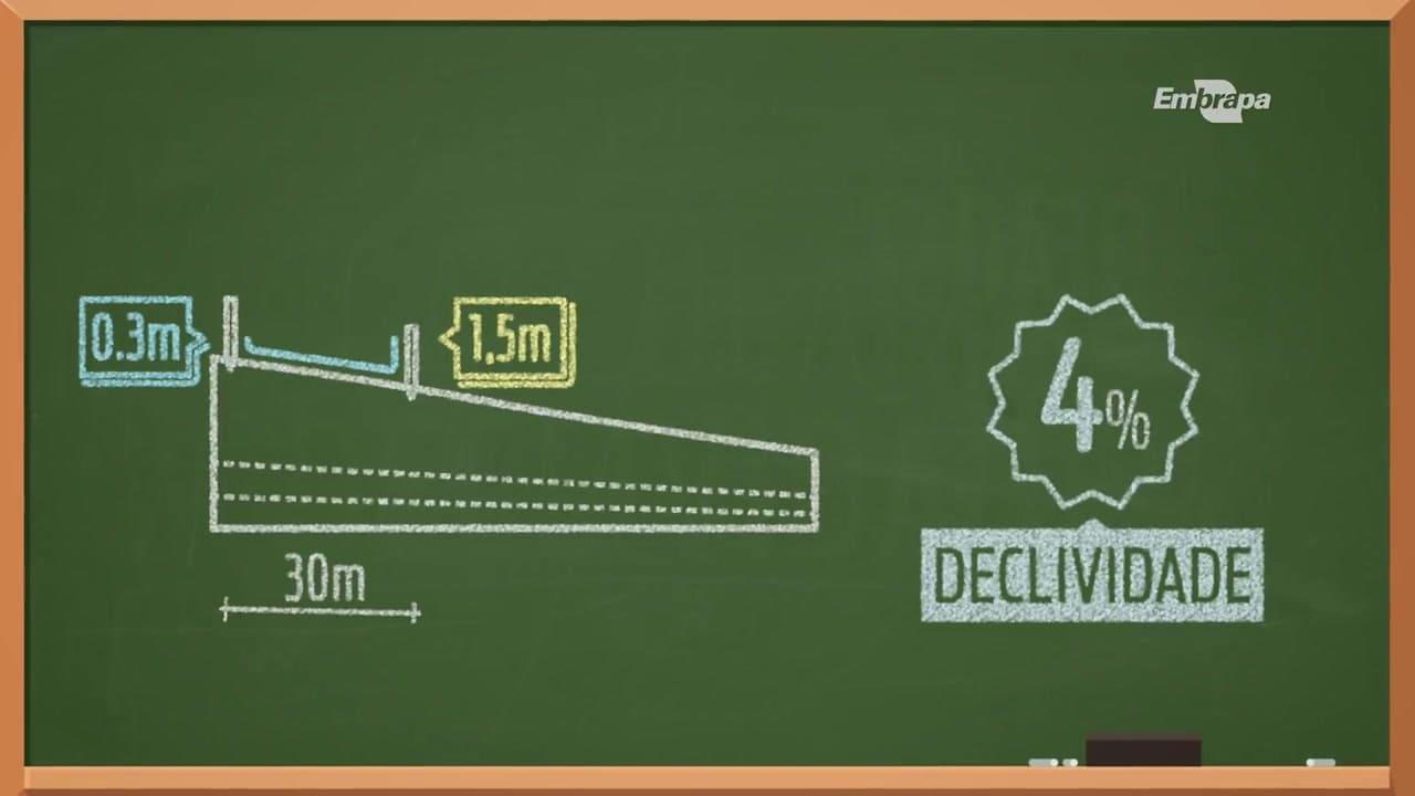 definição da declividade